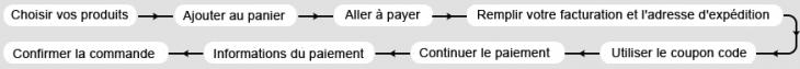 utiliser-code-promo-romwe